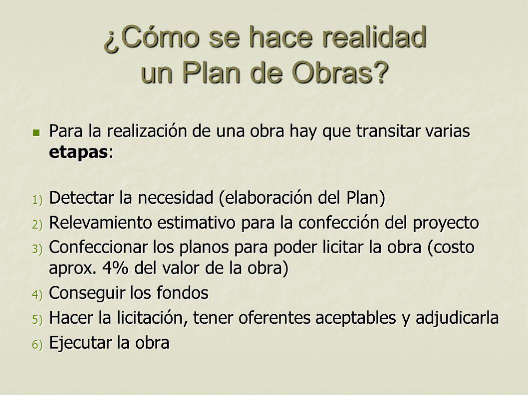 ¿Cómo se hace realidad un Plan de Obras