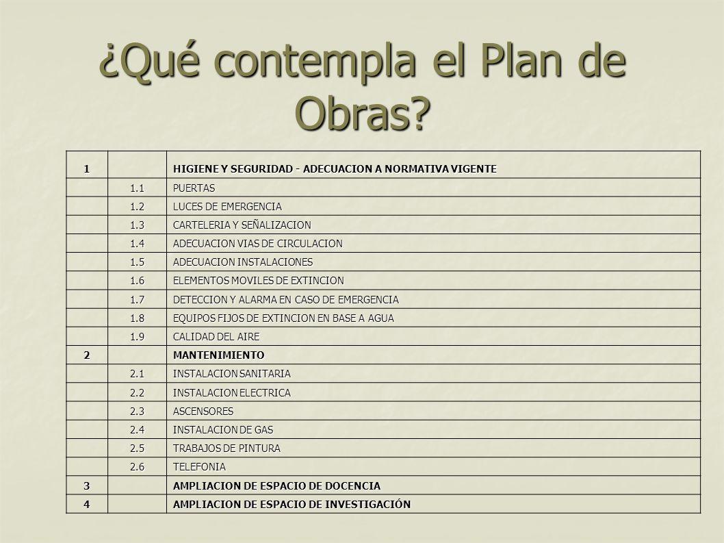 ¿Qué contempla el Plan de Obras