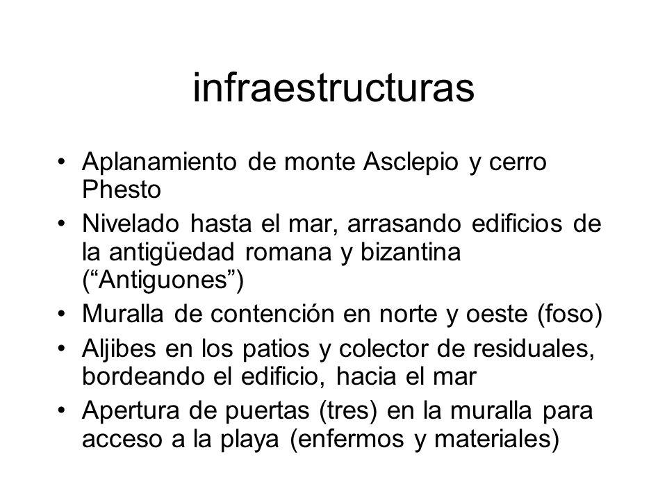 infraestructuras Aplanamiento de monte Asclepio y cerro Phesto