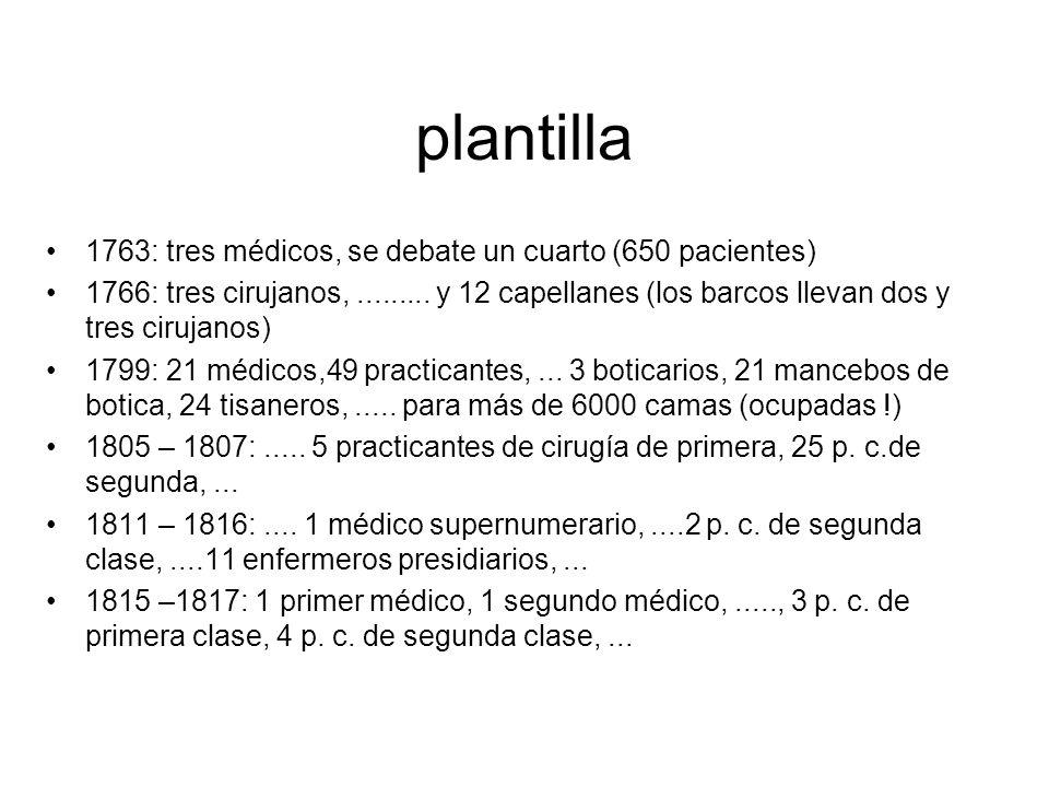 plantilla 1763: tres médicos, se debate un cuarto (650 pacientes)
