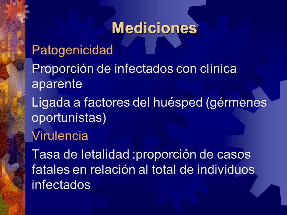 Mediciones Patogenicidad Proporción de infectados con clínica aparente