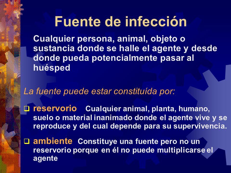 Fuente de infección Cualquier persona, animal, objeto o sustancia donde se halle el agente y desde donde pueda potencialmente pasar al huésped.