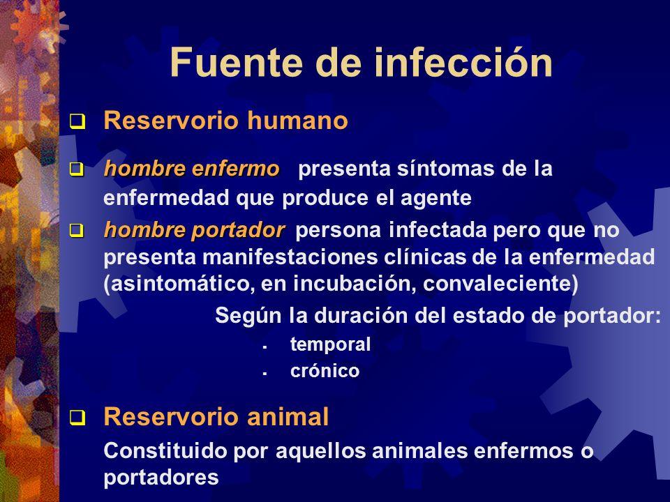 Fuente de infección Reservorio humano Reservorio animal