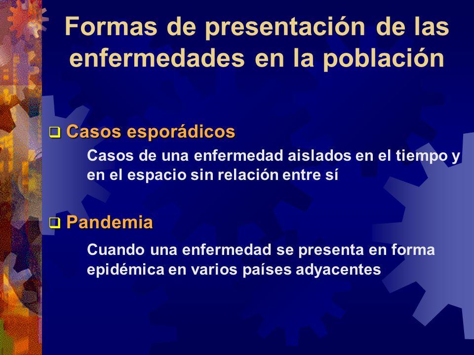 Formas de presentación de las enfermedades en la población