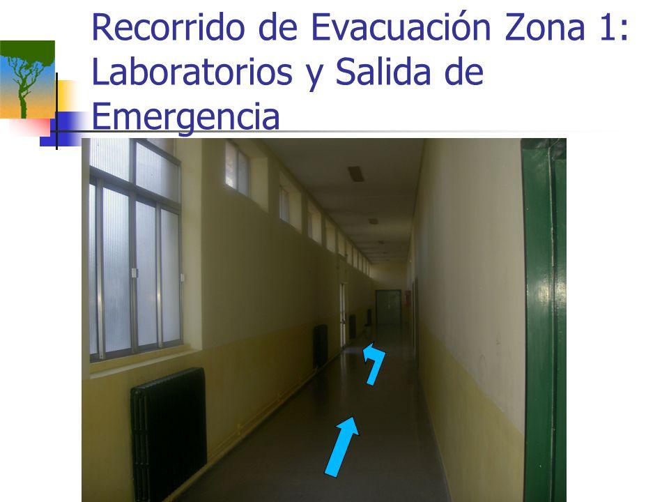 Recorrido de Evacuación Zona 1: Laboratorios y Salida de Emergencia