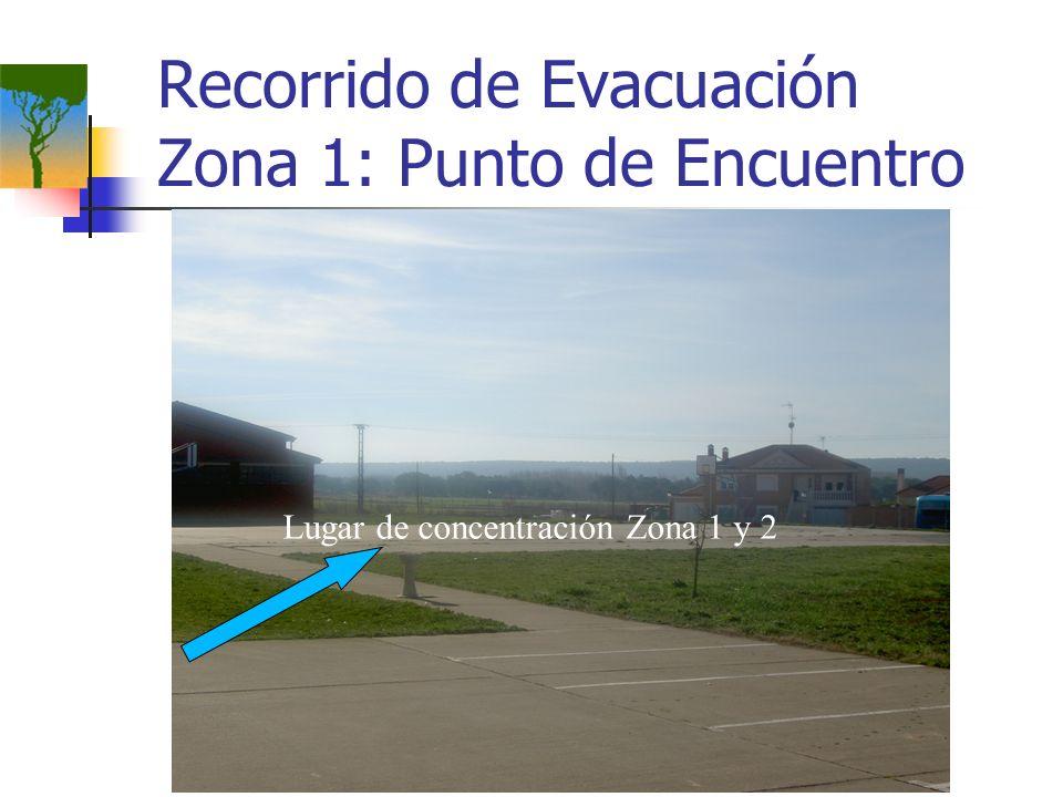 Recorrido de Evacuación Zona 1: Punto de Encuentro