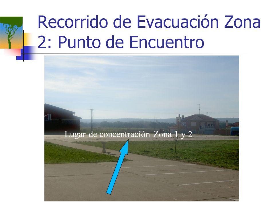 Recorrido de Evacuación Zona 2: Punto de Encuentro
