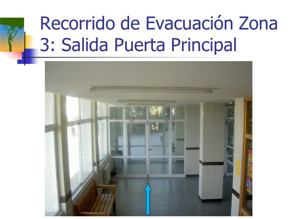Recorrido de Evacuación Zona 3: Salida Puerta Principal