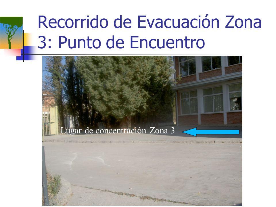 Recorrido de Evacuación Zona 3: Punto de Encuentro