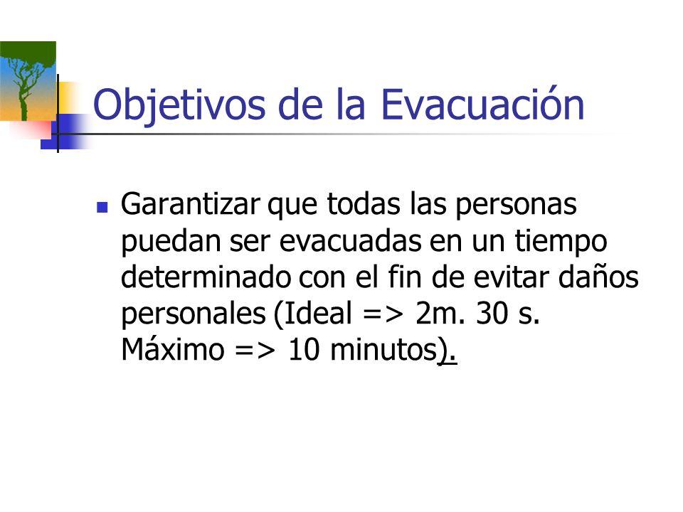 Objetivos de la Evacuación