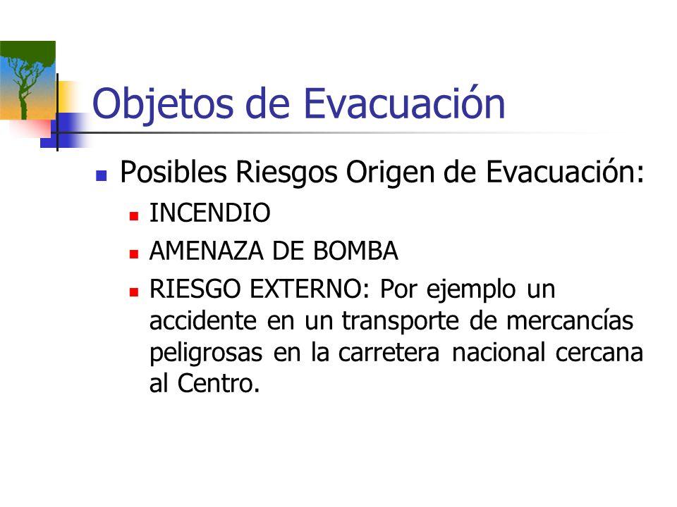 Objetos de Evacuación Posibles Riesgos Origen de Evacuación: INCENDIO