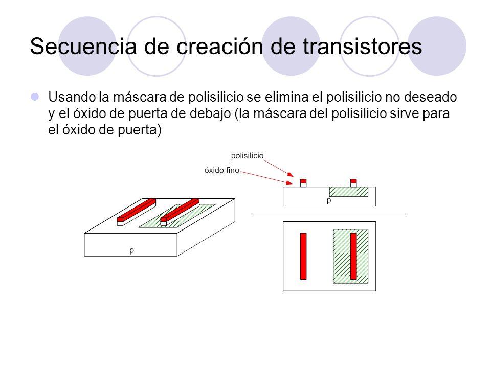 Secuencia de creación de transistores