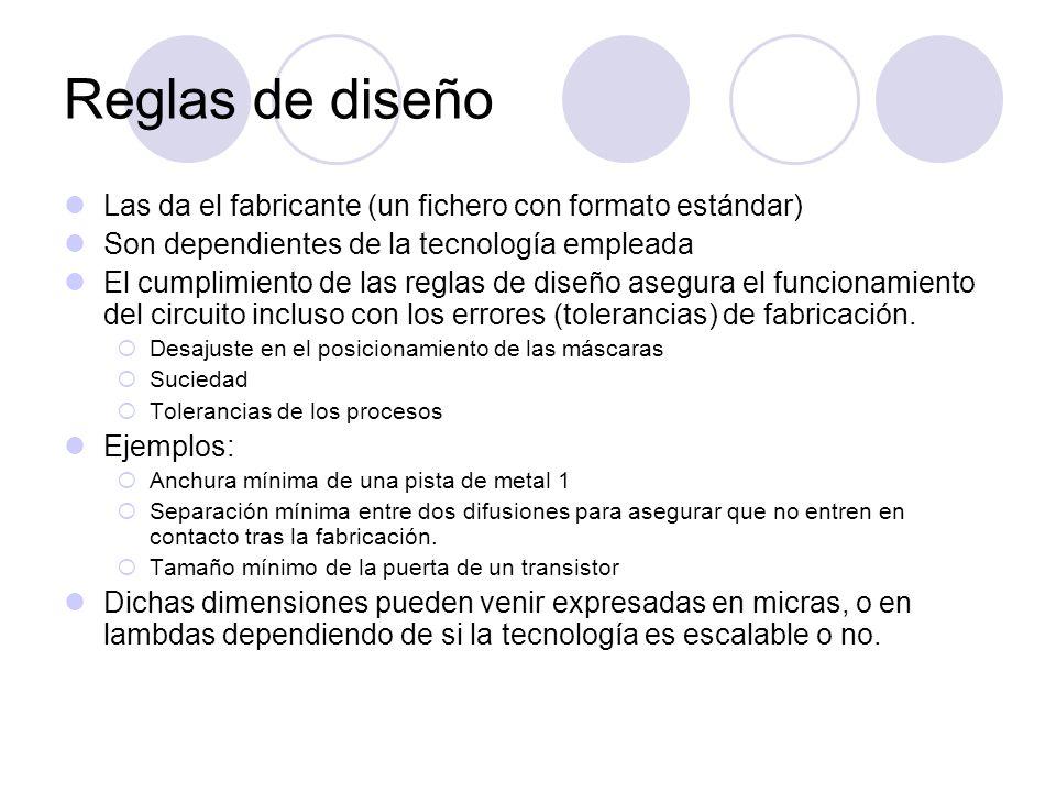 Reglas de diseño Las da el fabricante (un fichero con formato estándar) Son dependientes de la tecnología empleada.