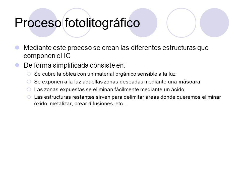 Proceso fotolitográfico