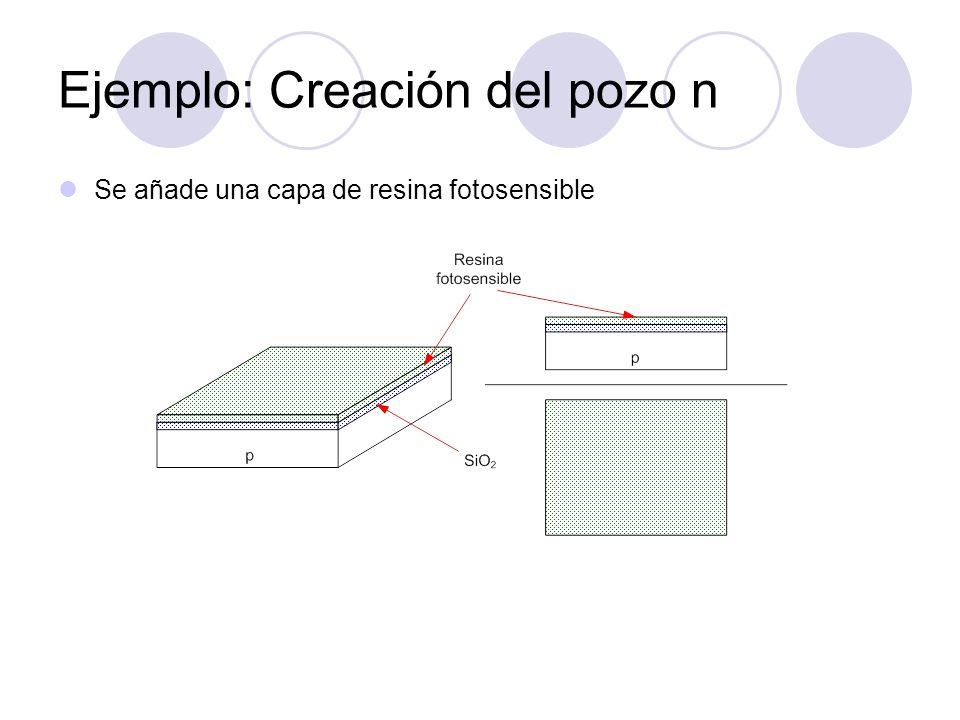 Ejemplo: Creación del pozo n
