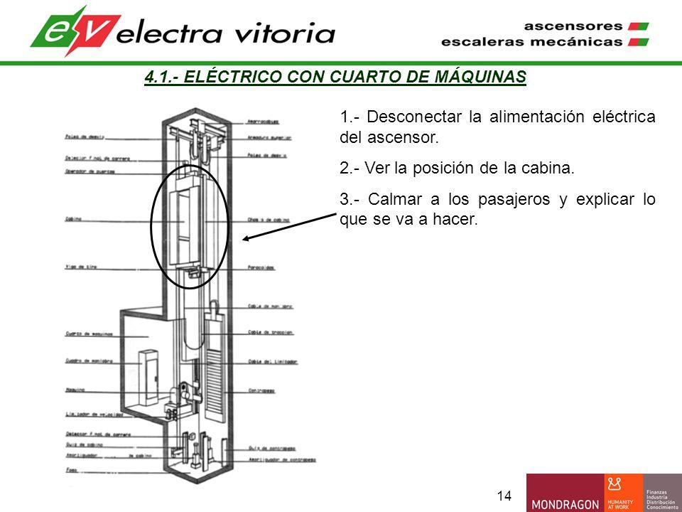 4.1.- ELÉCTRICO CON CUARTO DE MÁQUINAS