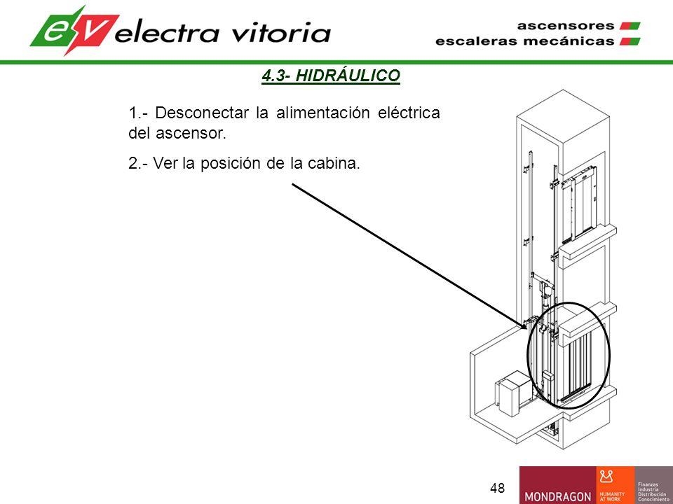 4.3- HIDRÁULICO1.- Desconectar la alimentación eléctrica del ascensor.