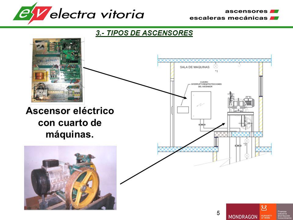 Ascensor eléctrico con cuarto de máquinas.