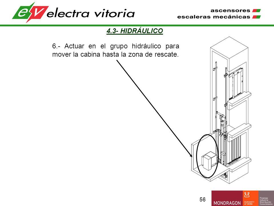 4.3- HIDRÁULICO 6.- Actuar en el grupo hidráulico para mover la cabina hasta la zona de rescate.