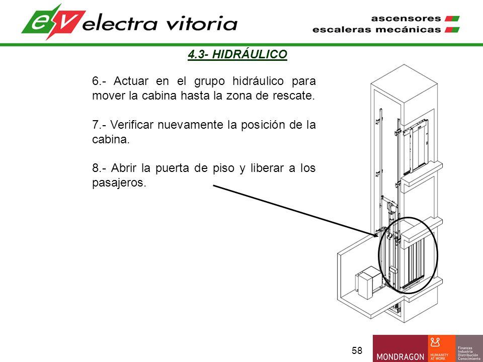 4.3- HIDRÁULICO6.- Actuar en el grupo hidráulico para mover la cabina hasta la zona de rescate. 7.- Verificar nuevamente la posición de la cabina.