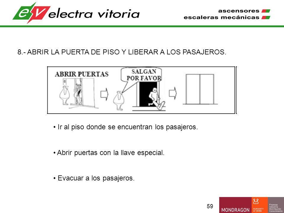 8.- ABRIR LA PUERTA DE PISO Y LIBERAR A LOS PASAJEROS.