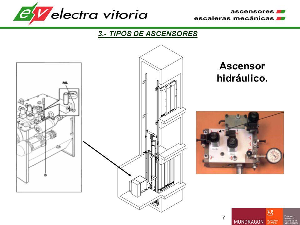 3.- TIPOS DE ASCENSORES Ascensor hidráulico.