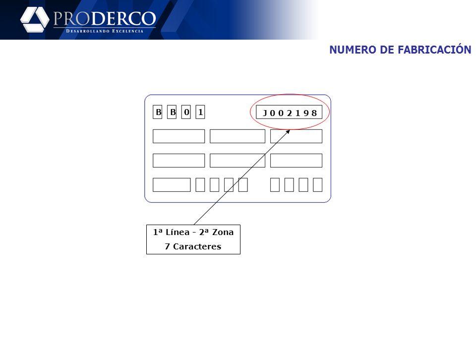 NUMERO DE FABRICACIÓN B B 0 1 J 0 0 2 1 9 8 1ª Línea - 2ª Zona
