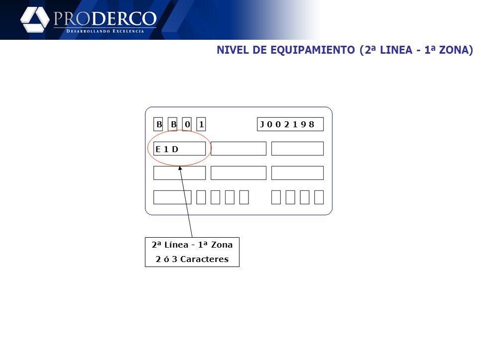 NIVEL DE EQUIPAMIENTO (2ª LINEA - 1ª ZONA)