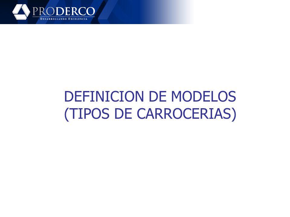 DEFINICION DE MODELOS (TIPOS DE CARROCERIAS)