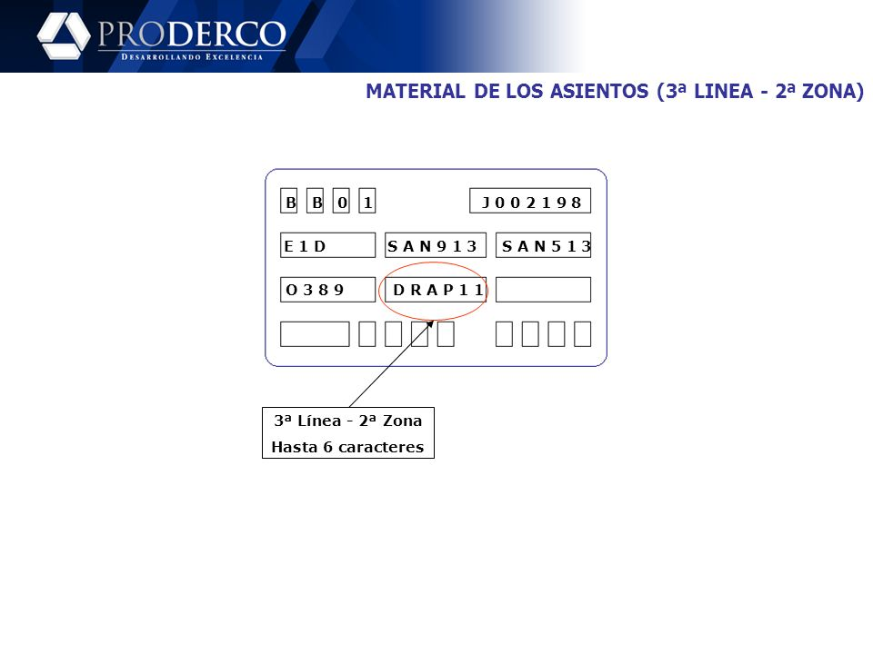 MATERIAL DE LOS ASIENTOS (3ª LINEA - 2ª ZONA)