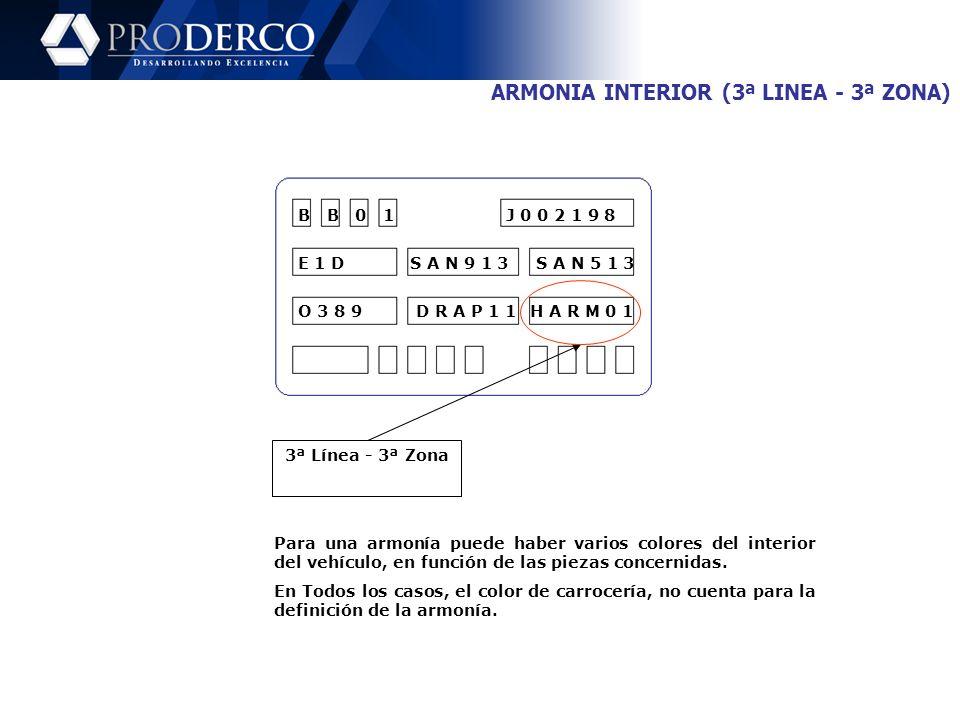 ARMONIA INTERIOR (3ª LINEA - 3ª ZONA)