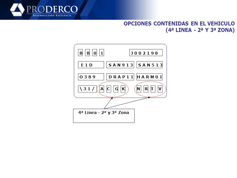 OPCIONES CONTENIDAS EN EL VEHICULO (4ª LINEA - 2ª Y 3ª ZONA)