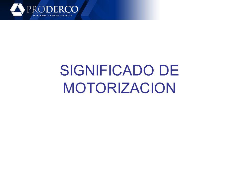 SIGNIFICADO DE MOTORIZACION
