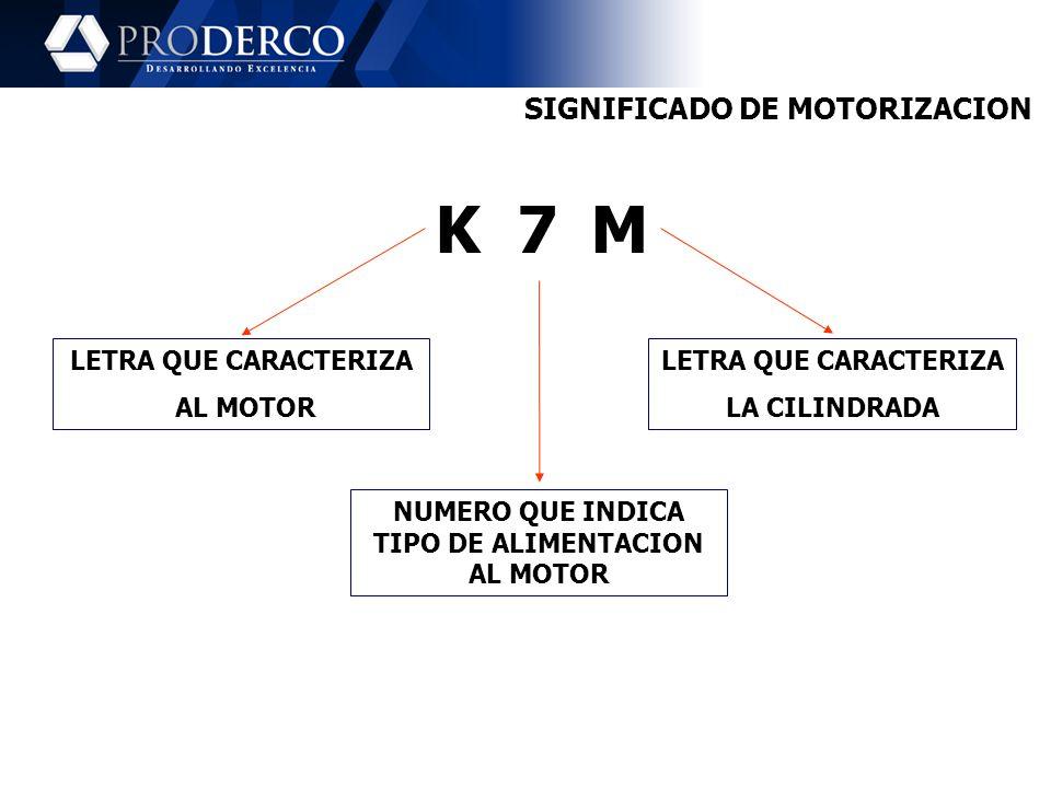 NUMERO QUE INDICA TIPO DE ALIMENTACION AL MOTOR