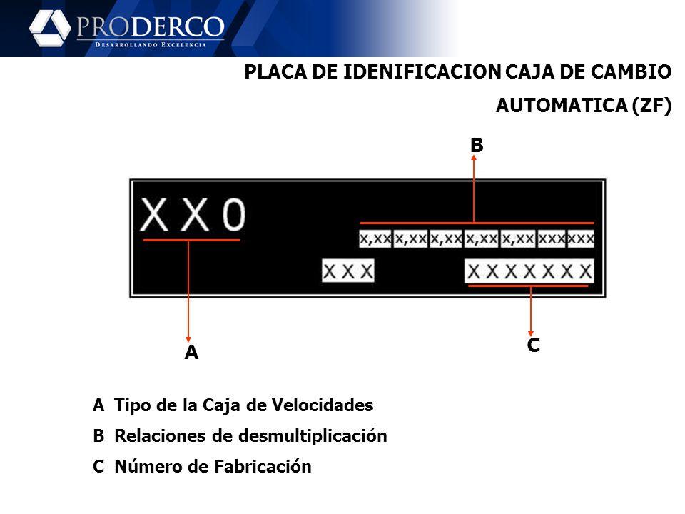 PLACA DE IDENIFICACION CAJA DE CAMBIO AUTOMATICA (ZF)