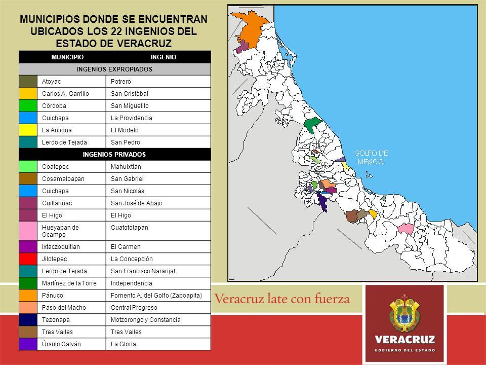 MUNICIPIOS DONDE SE ENCUENTRAN UBICADOS LOS 22 INGENIOS DEL ESTADO DE VERACRUZ