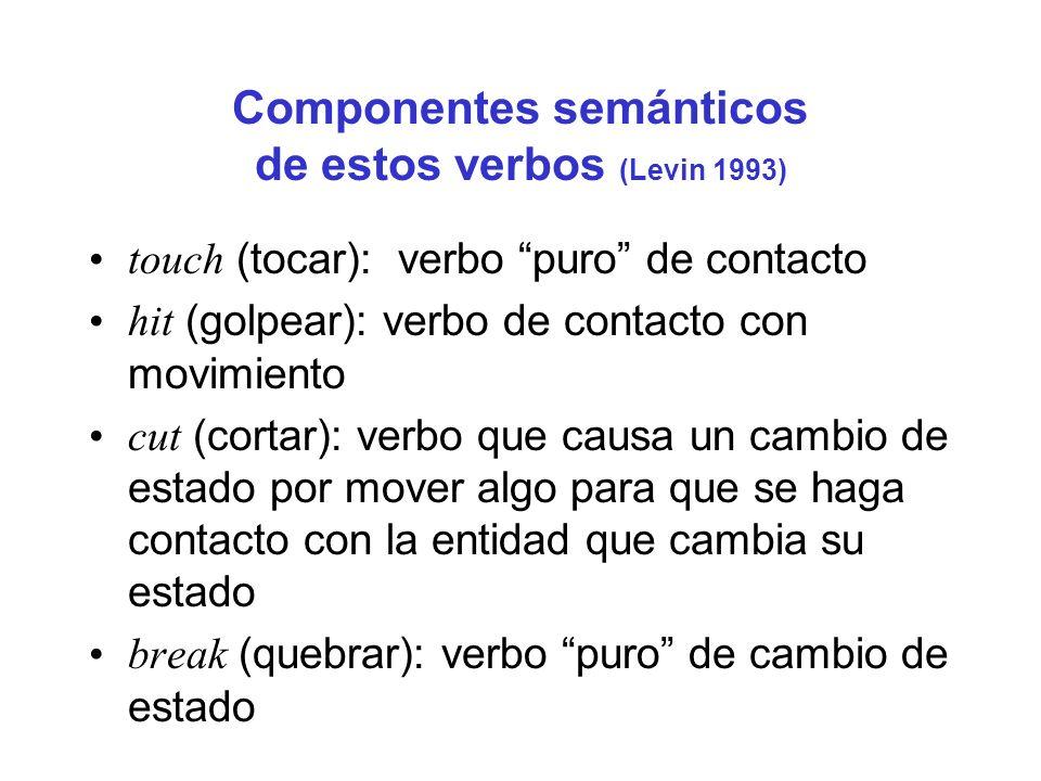 Componentes semánticos de estos verbos (Levin 1993)