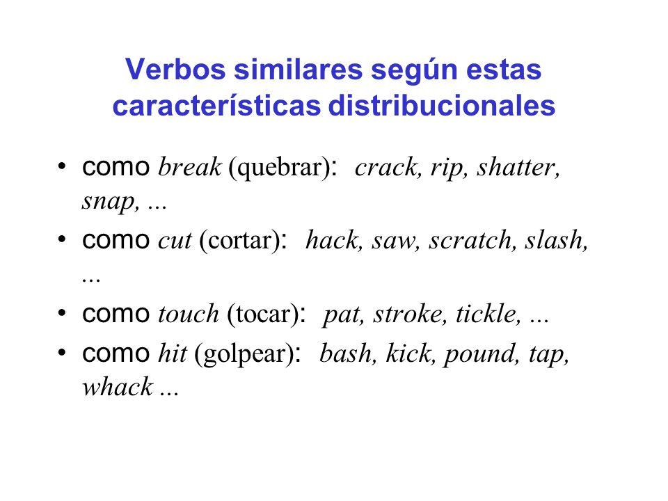 Verbos similares según estas características distribucionales