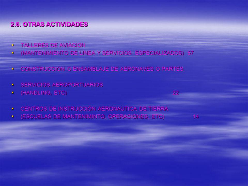 2.6. OTRAS ACTIVIDADES TALLERES DE AVIACION