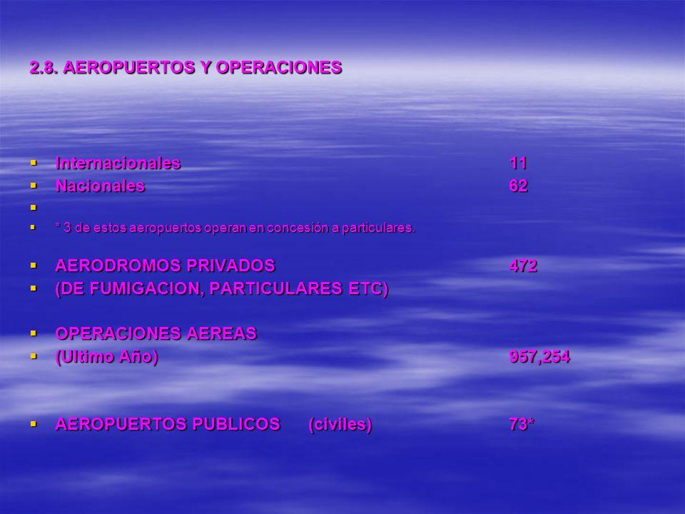 2.8. AEROPUERTOS Y OPERACIONES