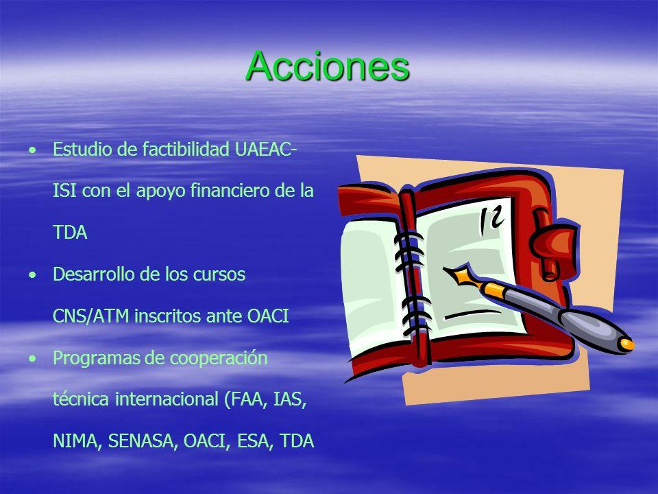 Acciones Estudio de factibilidad UAEAC-ISI con el apoyo financiero de la TDA. Desarrollo de los cursos CNS/ATM inscritos ante OACI.
