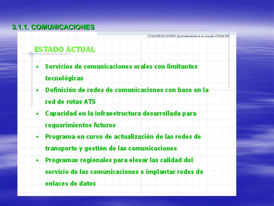 3.1.1. COMUNICACIONES