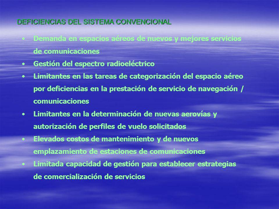 DEFICIENCIAS DEL SISTEMA CONVENCIONAL