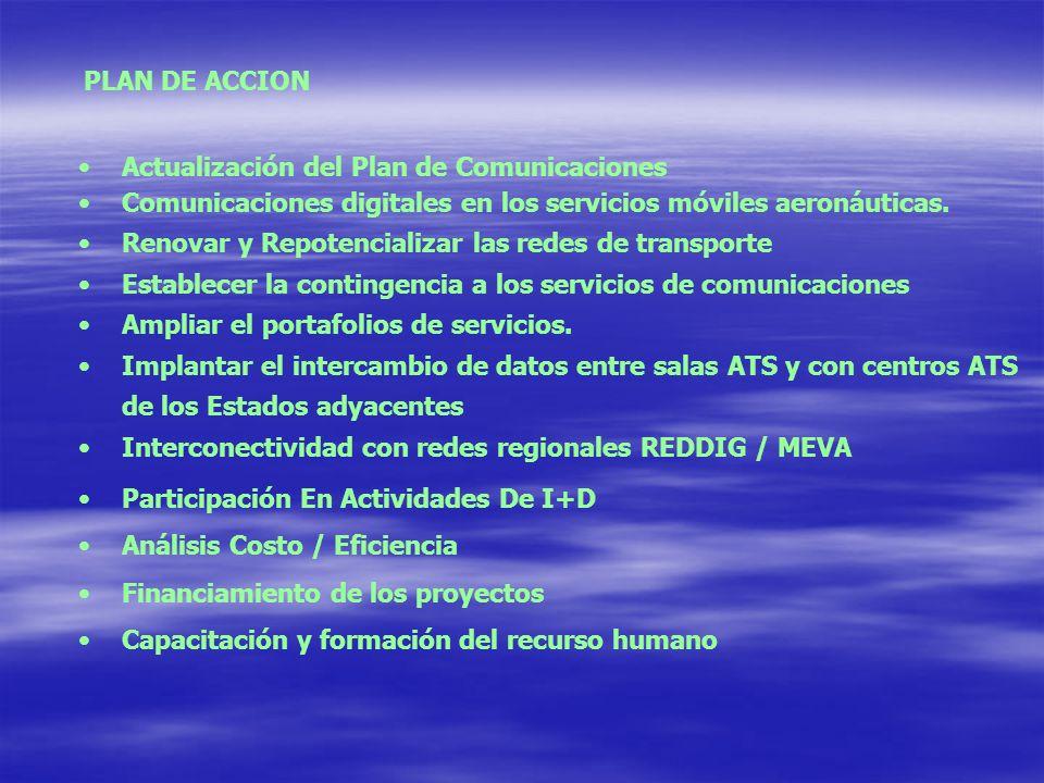 PLAN DE ACCION Actualización del Plan de Comunicaciones. Comunicaciones digitales en los servicios móviles aeronáuticas.