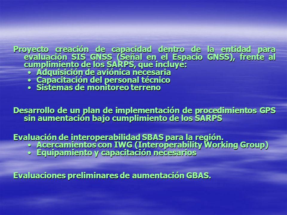 Proyecto creación de capacidad dentro de la entidad para evaluación SIS GNSS (Señal en el Espacio GNSS), frente al cumplimiento de los SARPS, que incluye: