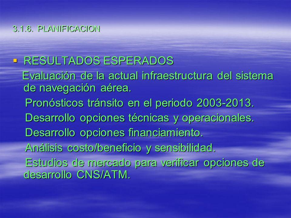Pronósticos tránsito en el periodo 2003-2013.