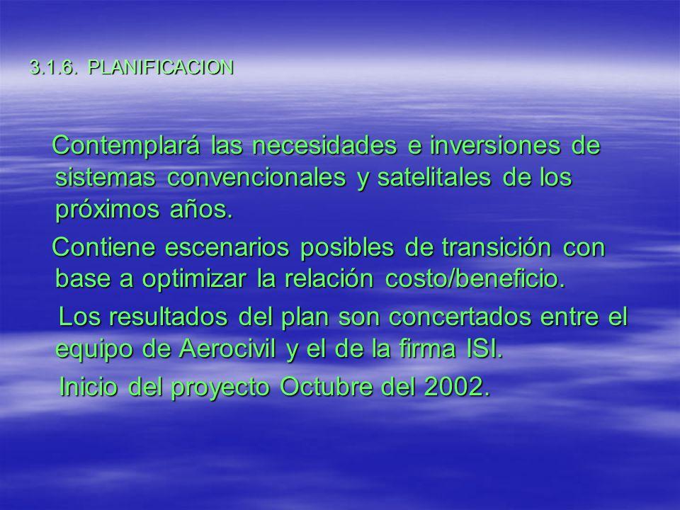 Inicio del proyecto Octubre del 2002.