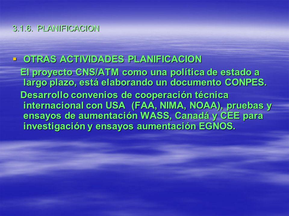 OTRAS ACTIVIDADES PLANIFICACION