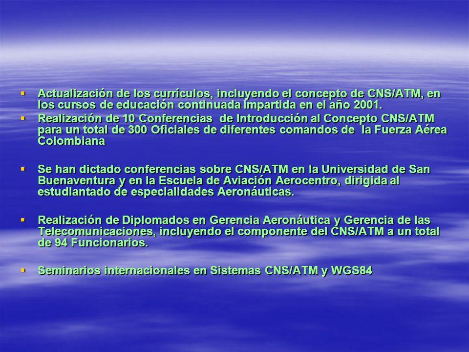 Actualización de los currículos, incluyendo el concepto de CNS/ATM, en los cursos de educación continuada impartida en el año 2001.