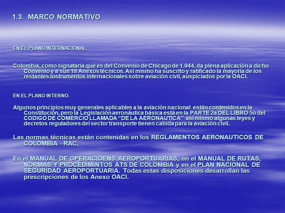 1.3. MARCO NORMATIVO EN EL PLANO INTERNACIONAL.